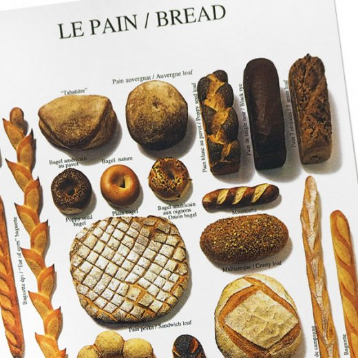 フランス ポストカード(LA PAIN〜ブレッド)【画像2】