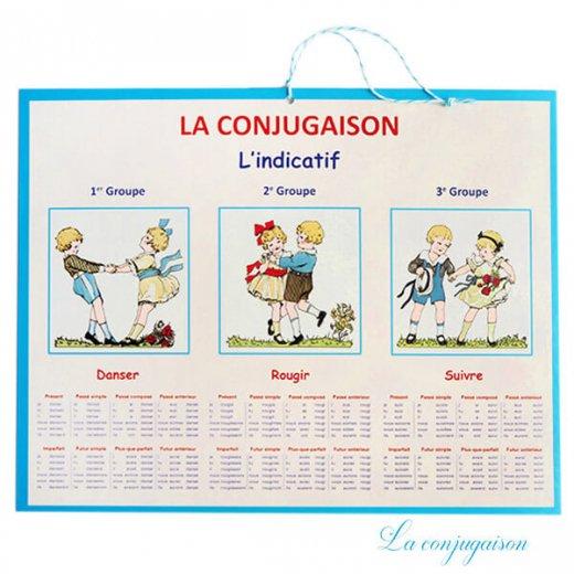 【アウトレット販売 角折れ 】フランス製 フランス語 動詞活用 勉強表(LA CONJUGAISON)