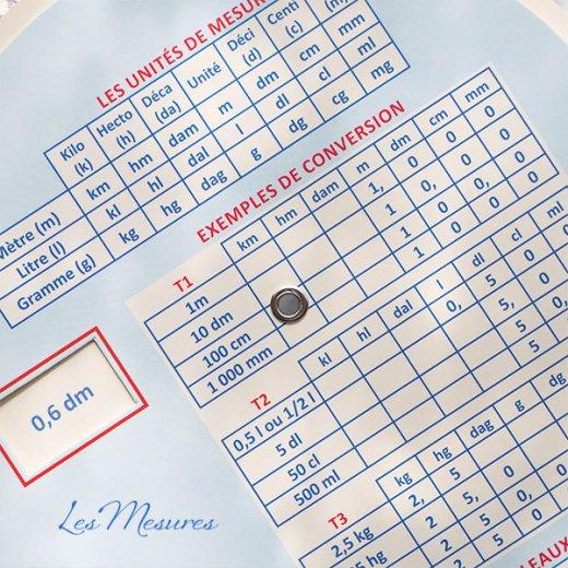フランス製 勉強用ボード 勉強表(メートル リットル グラム単位変換)【画像10】