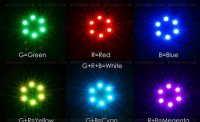 RGB LED Circle Board 7-Colors X8 (4S 16V) For FPV RC Multicopter [03-940]