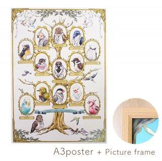 【額縁入り】医療系雑貨生みたて卵屋・A3ポスター「小鳥医院組織図」看護師さんの文鳥・セキセイ・オカメetc