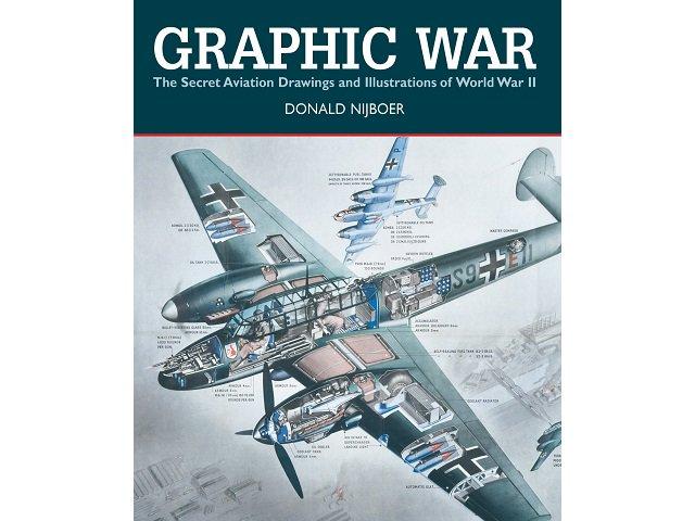 第二次世界大戦の飛行機のイラスト